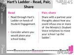hart s ladder read pair share