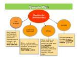 sample plan1
