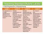 teaching standard rubric levels