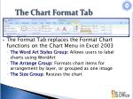 the chart format tab1