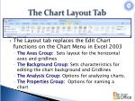 the chart layout tab1