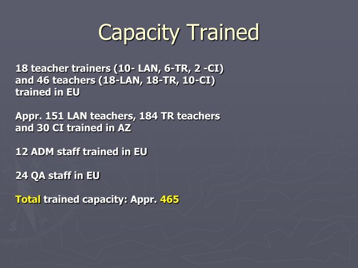 Capacity Trained