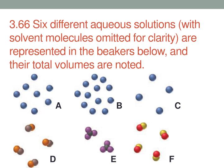 3.66 Six different aqueous solutions (with solvent