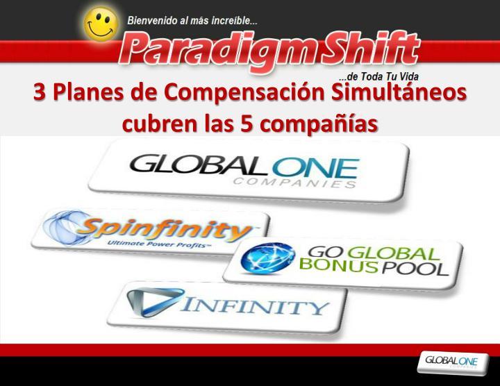 3 Planes de Compensación Simultáneos cubren las 5 compañías