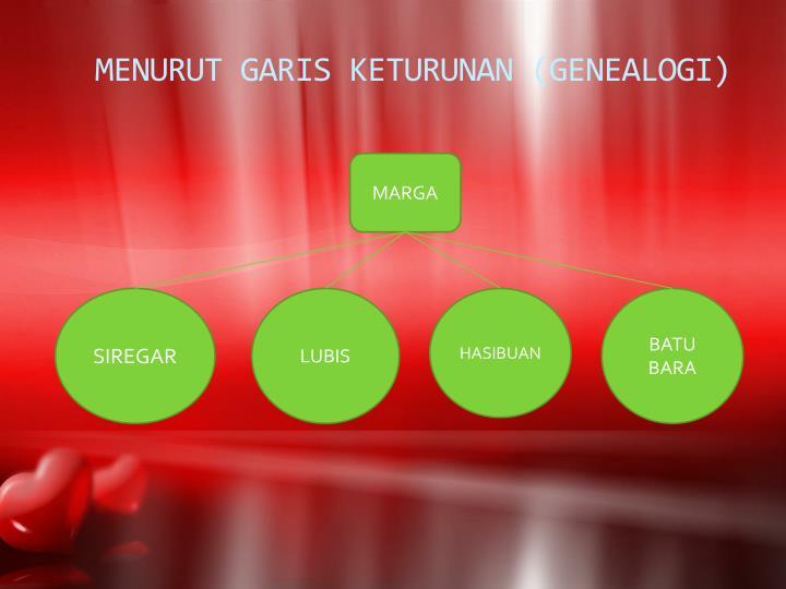 MENURUT GARIS KETURUNAN (GENEALOGI)