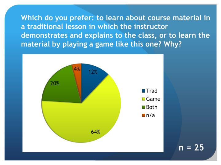 Which do you prefer: to learn about course material in a traditional lesson in which the instructor demonstrates and explains to the class, or to learn the material by playing a game like this one? Why?