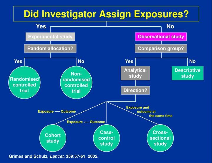 Did Investigator Assign Exposures?