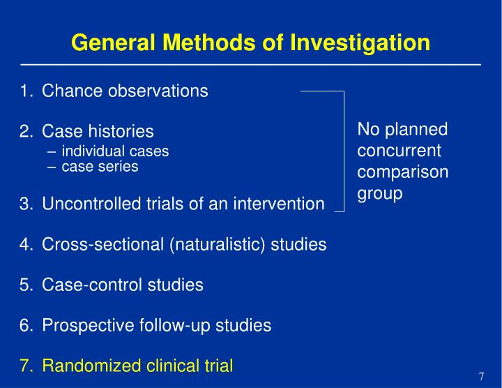 General Methods of Investigation