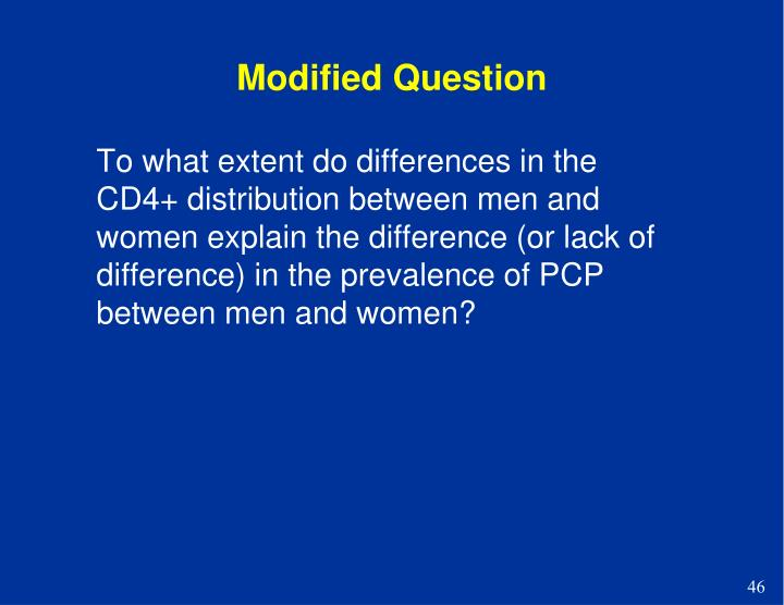 Modified Question