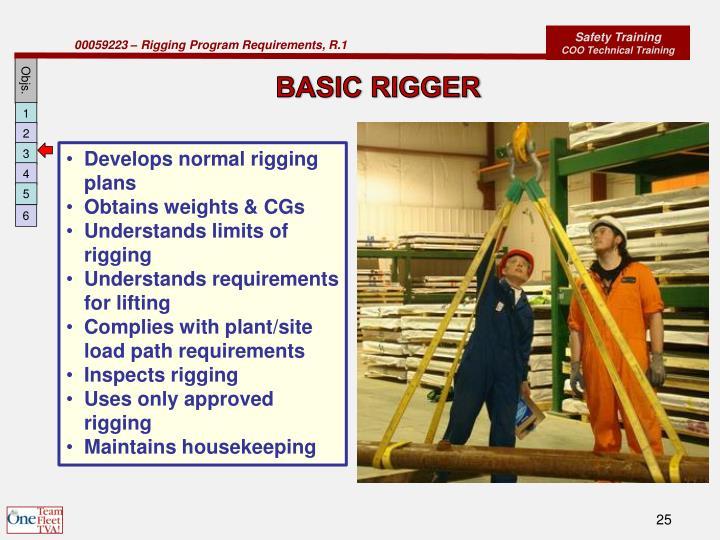 BASIC RIGGER
