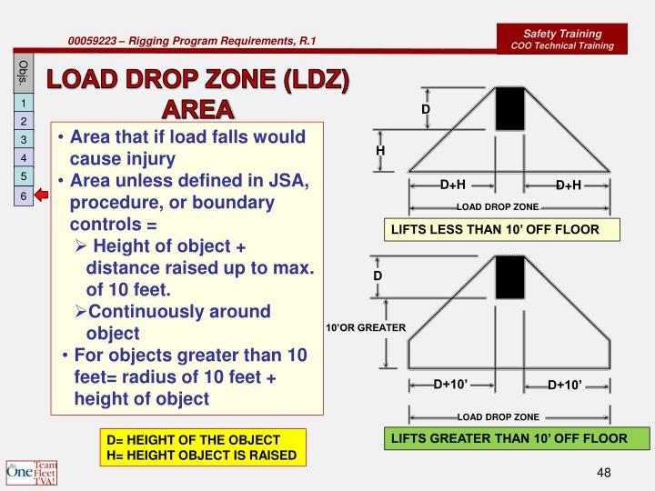 LOAD DROP ZONE (LDZ) AREA