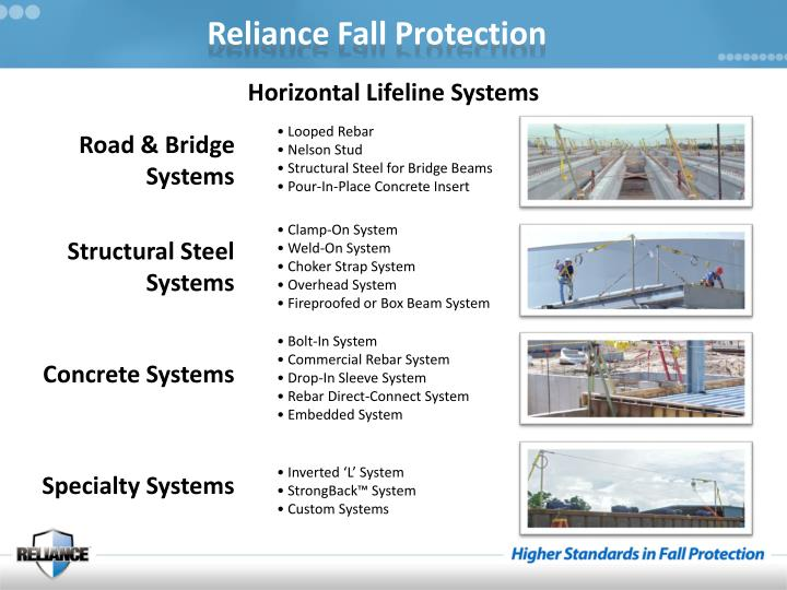 Ppt Reliance Fall Protection Powerpoint Presentation