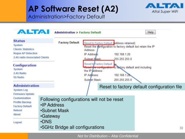 AP Software