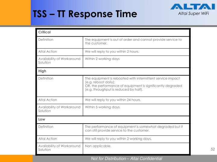TSS – TT Response Time