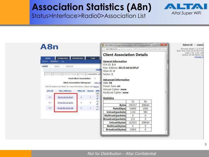 Association Statistics (A8n)