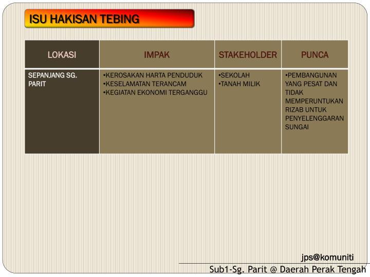 ISU HAKISAN TEBING