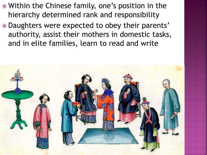 Within the Chinese family, one's position in the hierarchy determined rank and responsibility