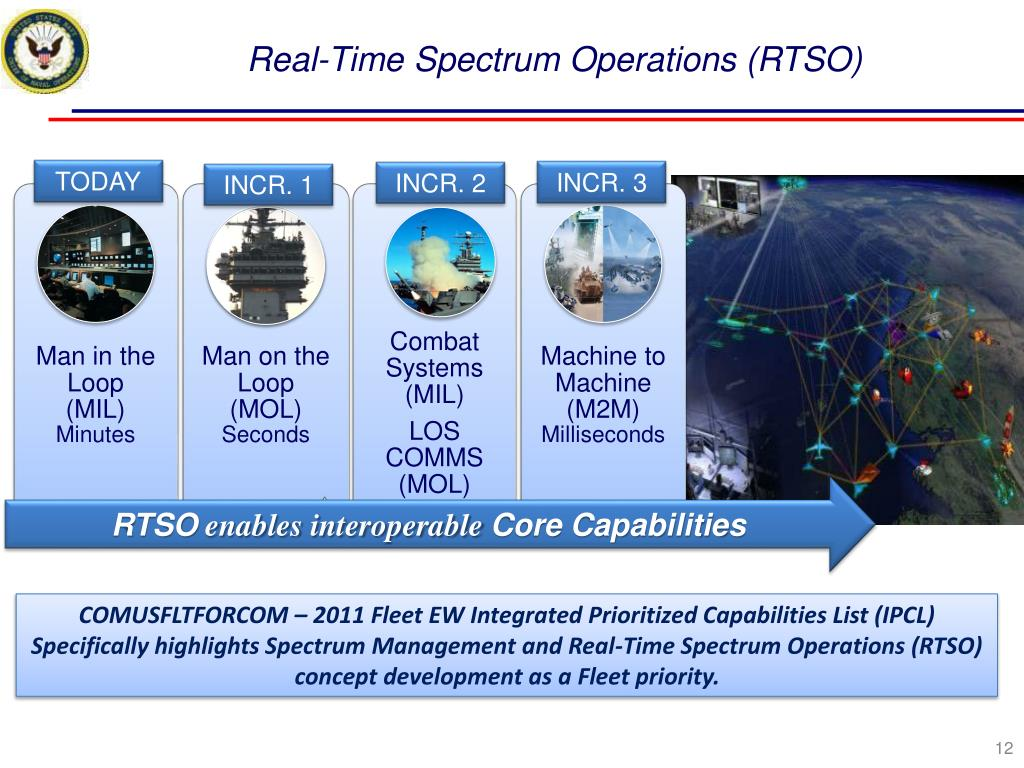 PPT - Networks and Electromagnetic Spectrum (NES) Roadmap 2011 DoD