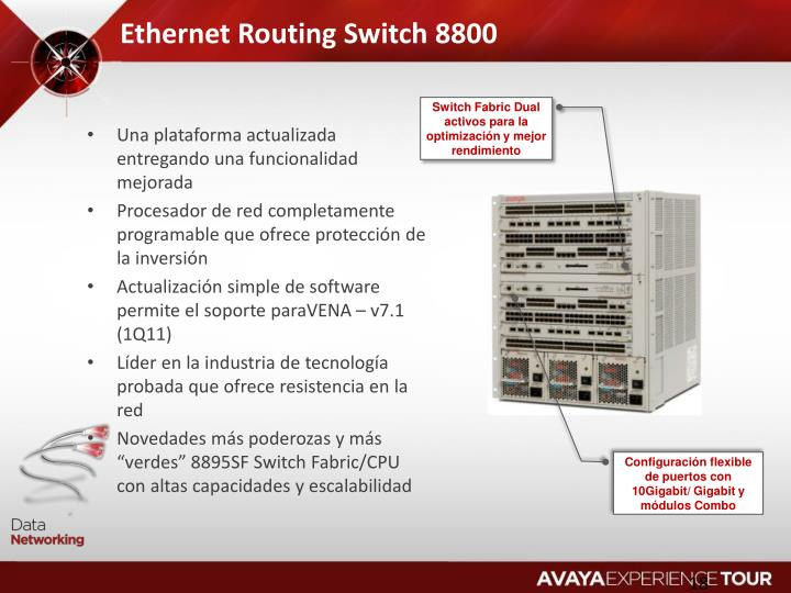 Ethernet Routing Switch 8800