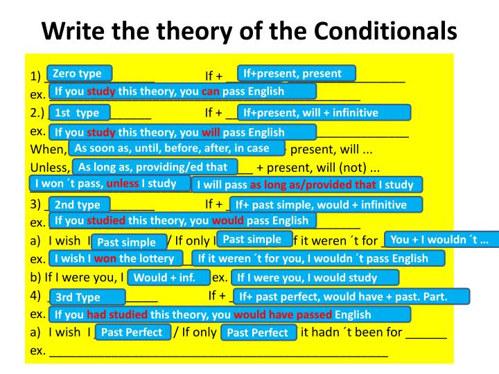 write the theory of the conditionals n.