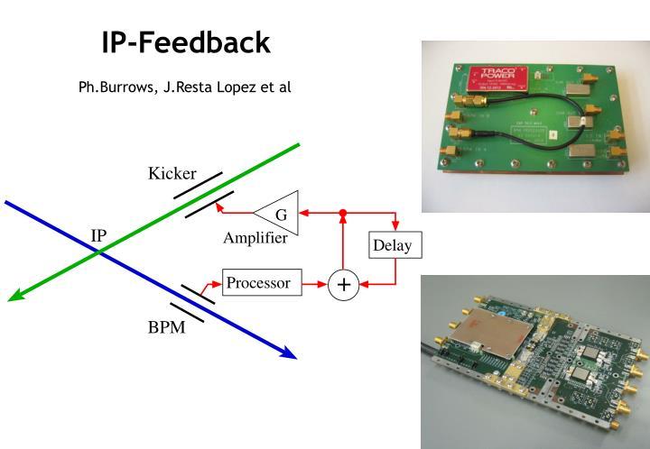 IP-Feedback