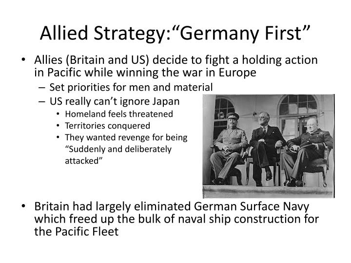 "Allied Strategy:""Germany First"""