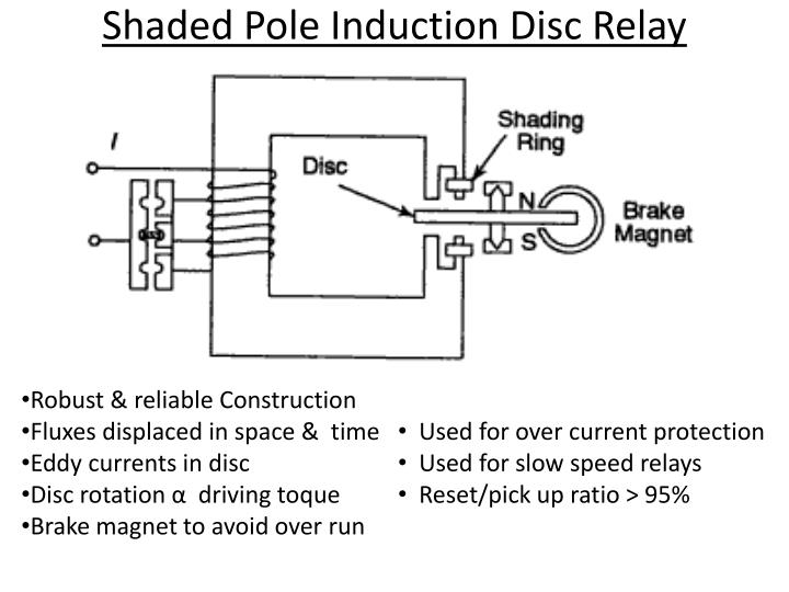 PPT Electromagnetic Relays PowerPoint Presentation ID2154390