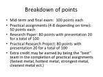 breakdown of points