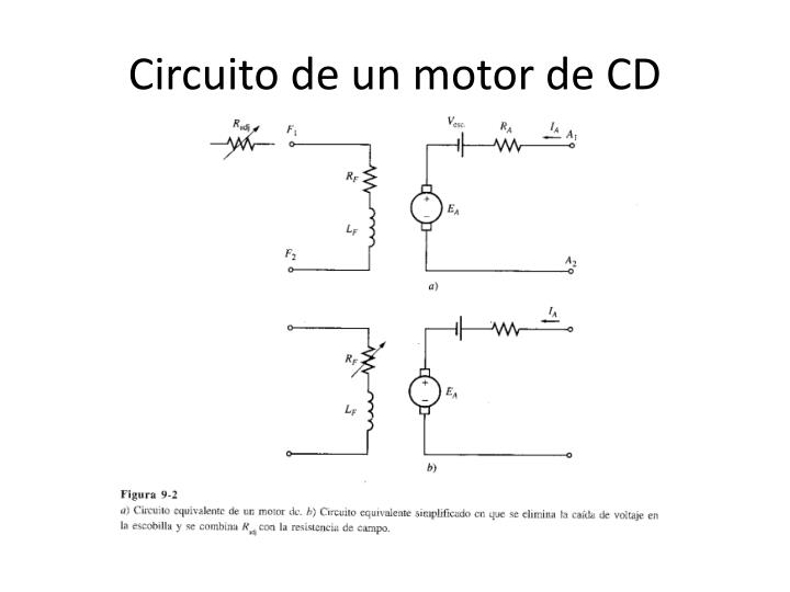 Circuito de un motor de CD
