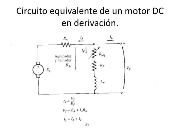 Circuito equivalente de un motor DC en derivación.