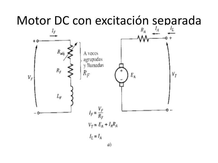 Motor DC con excitación separada