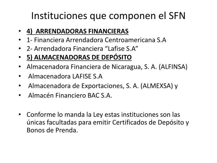Instituciones que componen el SFN