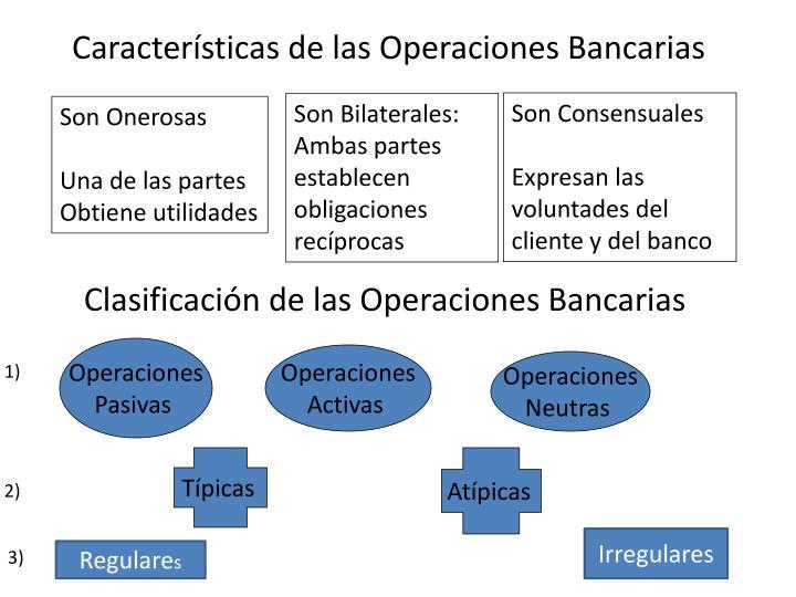 Características de las Operaciones Bancarias