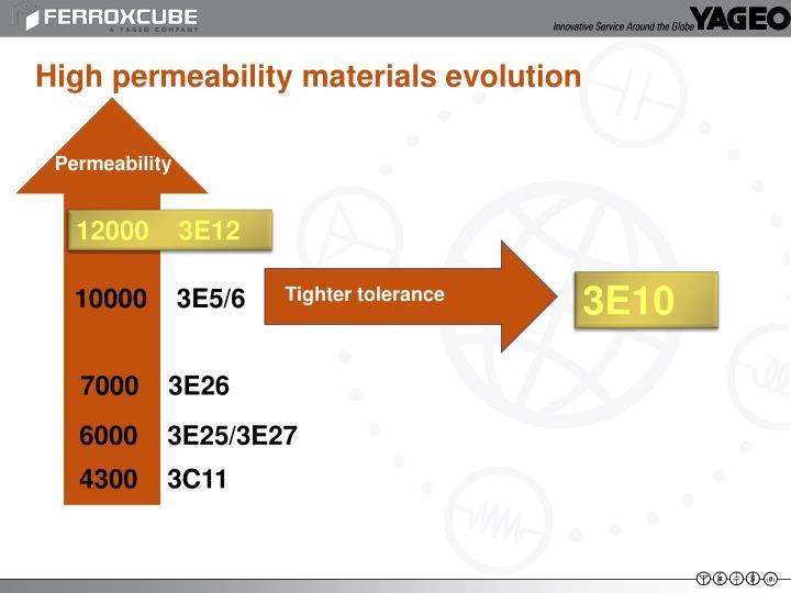 High permeability materials evolution