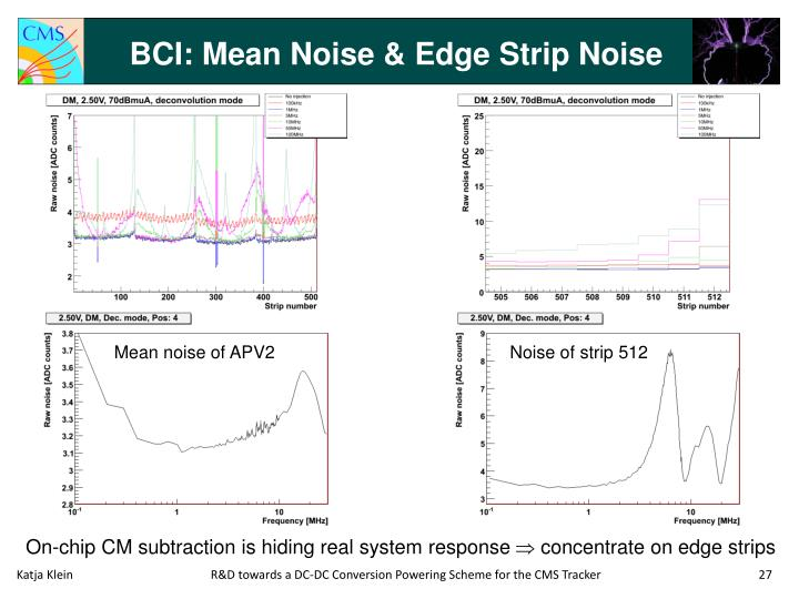 BCI: Mean Noise & Edge Strip Noise