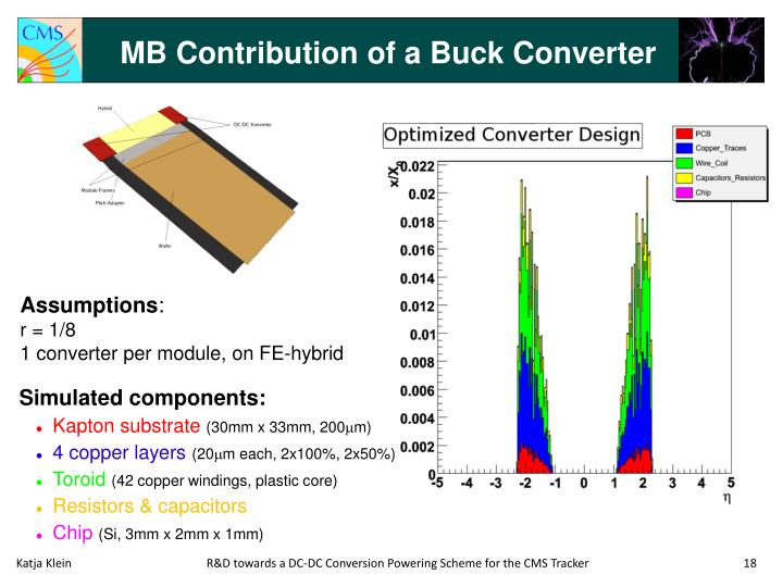 MB Contribution of a Buck Converter
