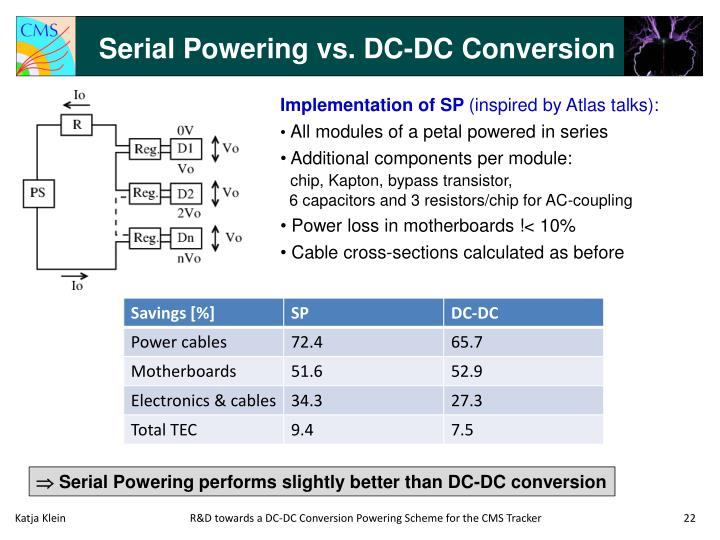 Serial Powering vs. DC-DC Conversion