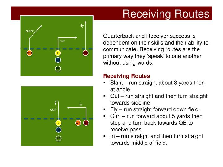 Receiving Routes