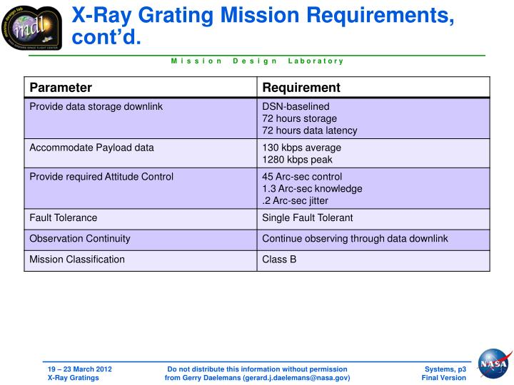 X ray grating mission requirements cont d