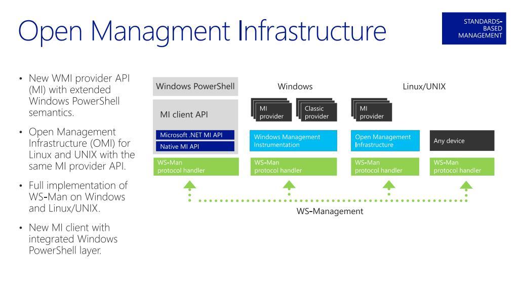 PPT - Server Management and Automation Windows Server 2012