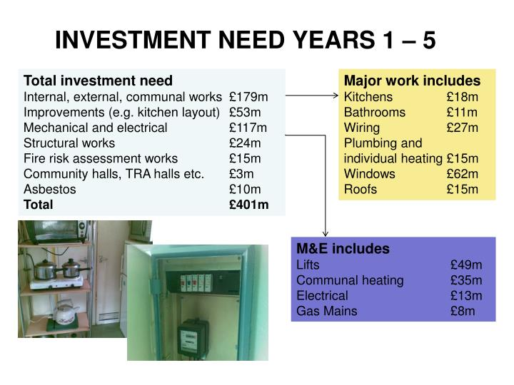 INVESTMENT NEED YEARS 1 – 5