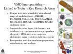 vmd interoperability linked to today s key research areas