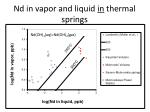 nd in vapor and liquid in thermal springs
