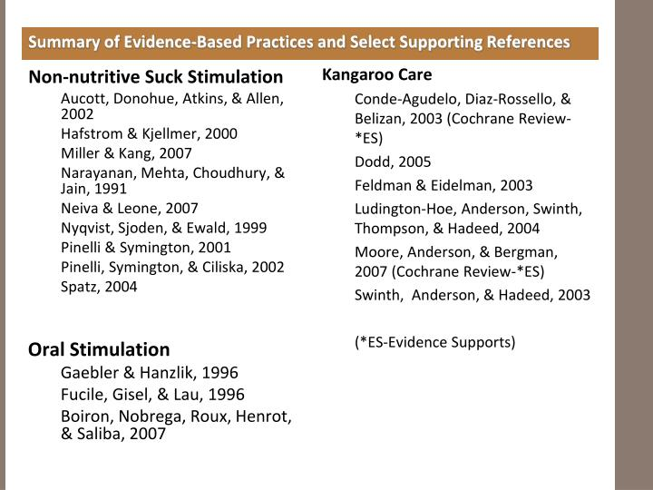 Summary of Evidence-Based Practices and Select Supporting References