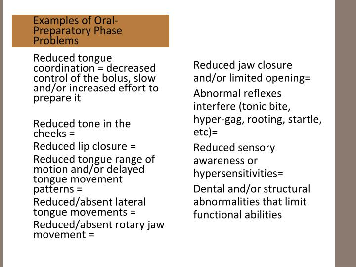Examples of Oral-Preparatory Phase Problems