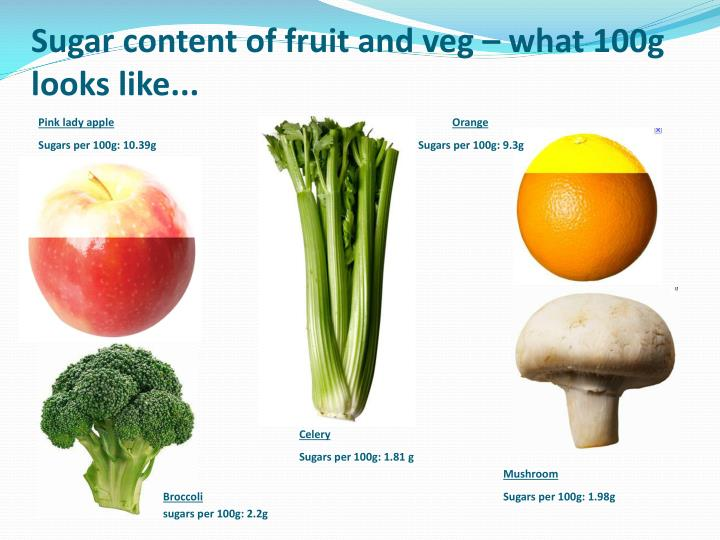 Sugar content of fruit and veg – what 100g looks like...