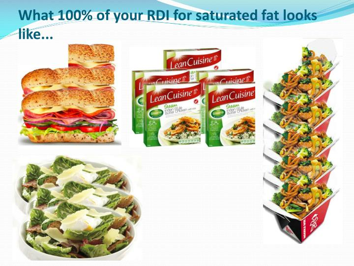 What 100% of your RDI for saturated fat looks like...