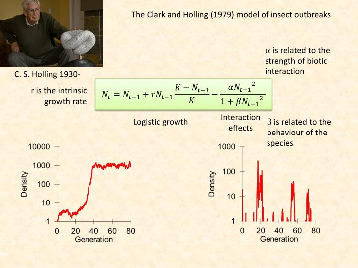 The Clark and Holling (1979) model of insect outbreaks