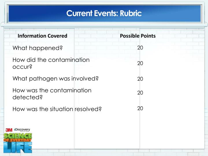 current event rubric Betterlesson's unique formula allows us to bring you high-quality coaching, a professional learning lab, and a learn-by-doing process that embeds pd.
