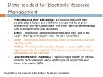 data needed for electronic resource management